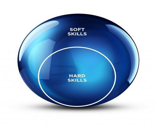 Η βασική διαφορά μεταξύ Soft και Hard Skills